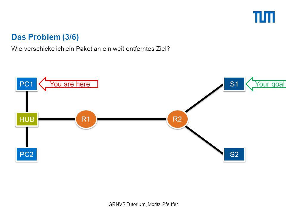 Das Problem (3/6) GRNVS Tutorium, Moritz Pfeiffer Wie verschicke ich ein Paket an ein weit entferntes Ziel.