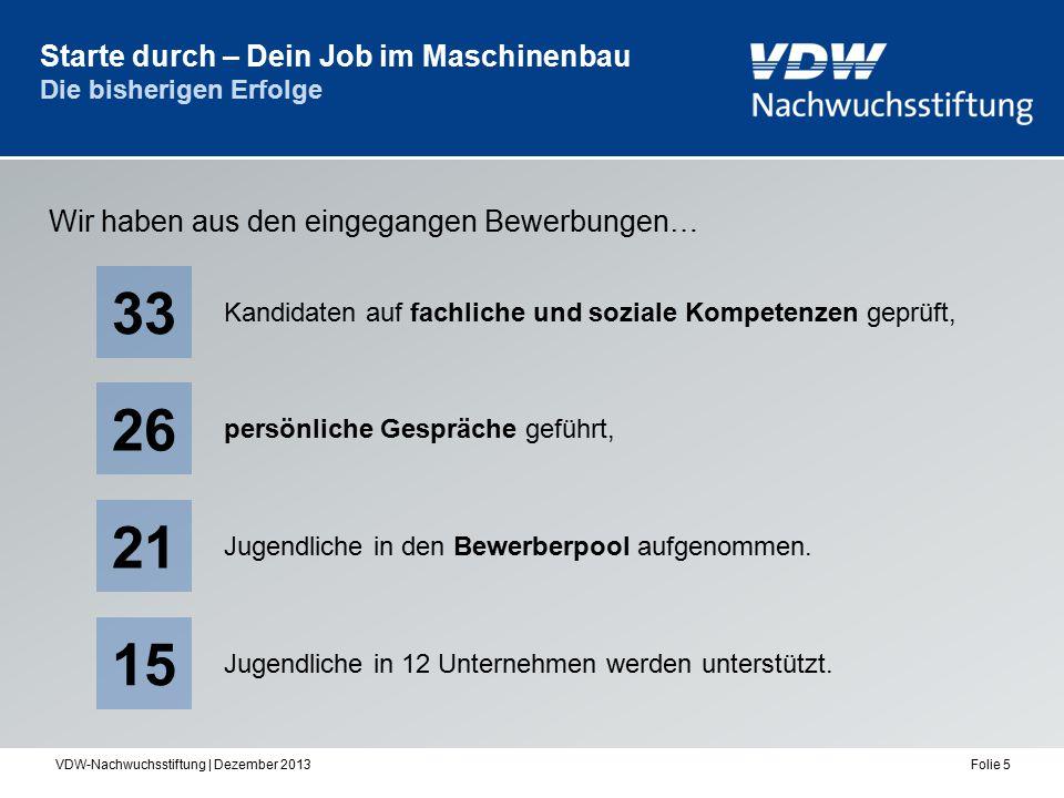 VDW-Nachwuchsstiftung | Dezember 2013Folie 5 Wir haben aus den eingegangen Bewerbungen… 33 Kandidaten auf fachliche und soziale Kompetenzen geprüft, 26 persönliche Gespräche geführt, 21 Jugendliche in den Bewerberpool aufgenommen.