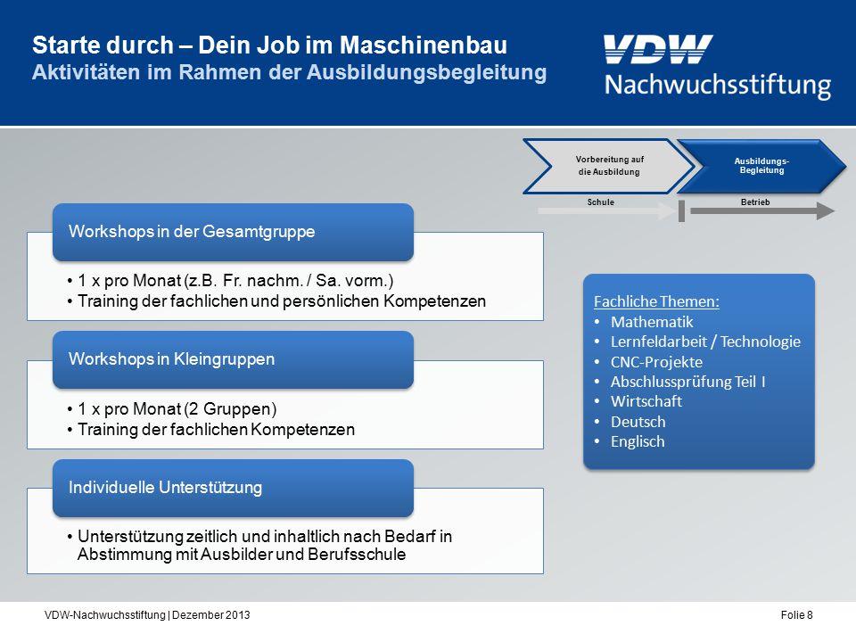 VDW-Nachwuchsstiftung | Dezember 2013Folie 8 Starte durch – Dein Job im Maschinenbau Aktivitäten im Rahmen der Ausbildungsbegleitung 1 x pro Monat (z.B.