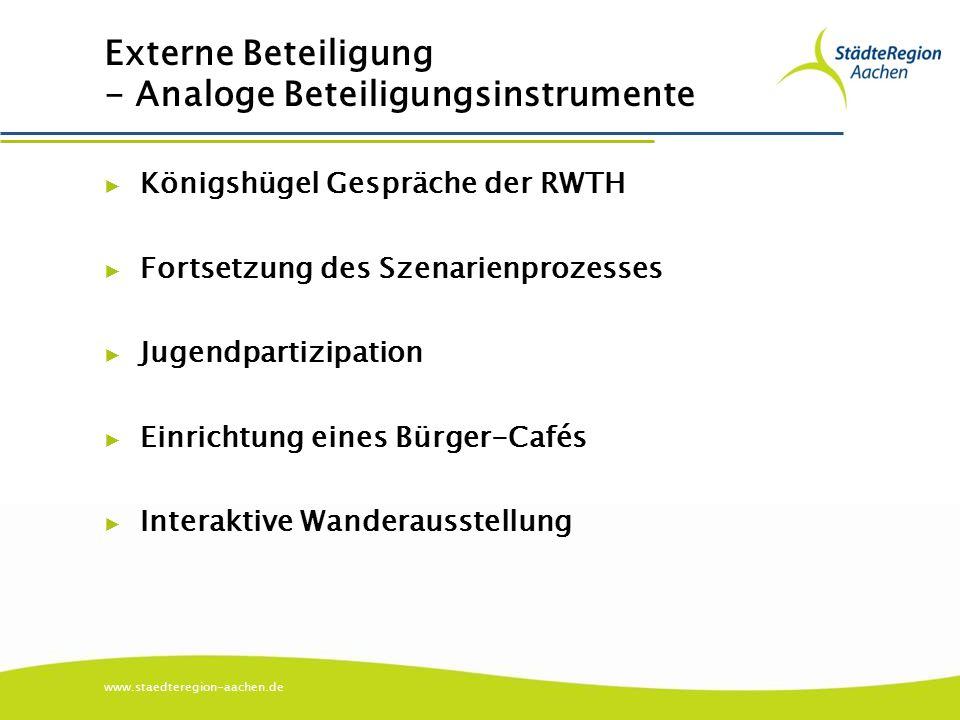 www.staedteregion-aachen.de Externe Beteiligung - Analoge Beteiligungsinstrumente ▶ Königshügel Gespräche der RWTH ▶ Fortsetzung des Szenarienprozesse