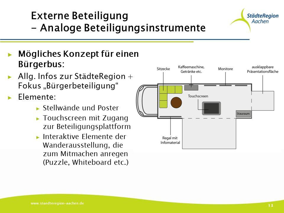 """Externe Beteiligung - Analoge Beteiligungsinstrumente ▶ Mögliches Konzept für einen Bürgerbus: ▶ Allg. Infos zur StädteRegion + Fokus """"Bürgerbeteiligu"""