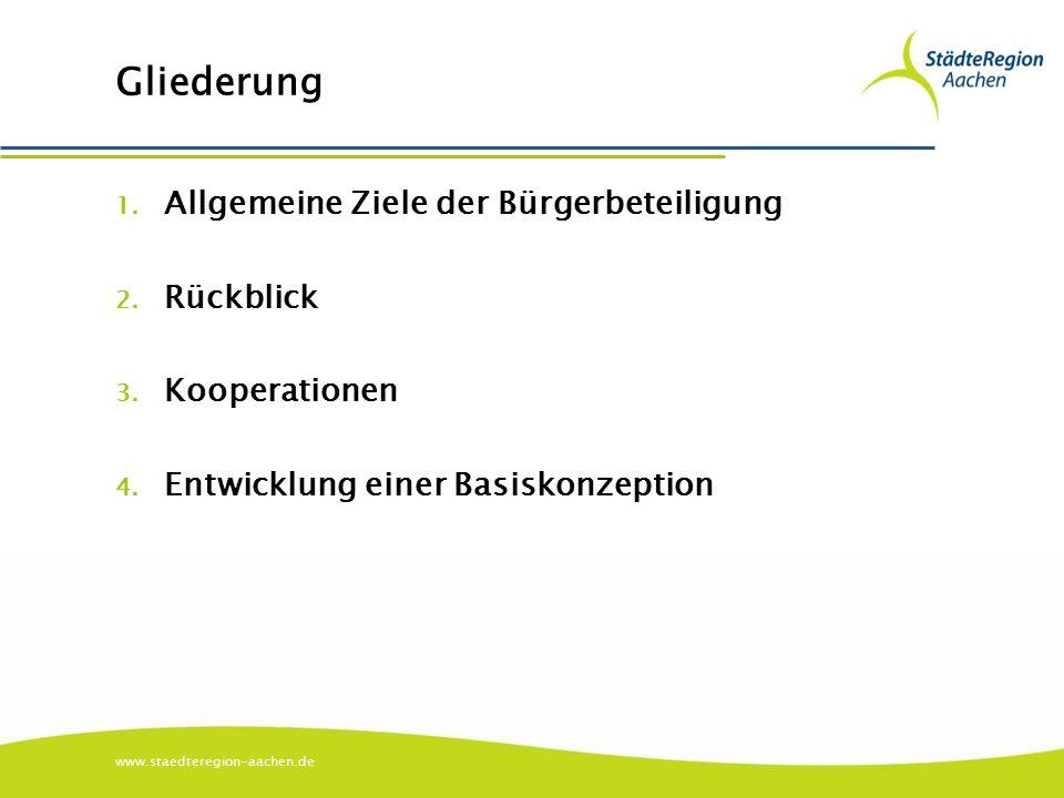 www.staedteregion-aachen.de Gliederung 1. Allgemeine Ziele der Bürgerbeteiligung 2. Rückblick 3. Kooperationen 4. Entwicklung einer Basiskonzeption