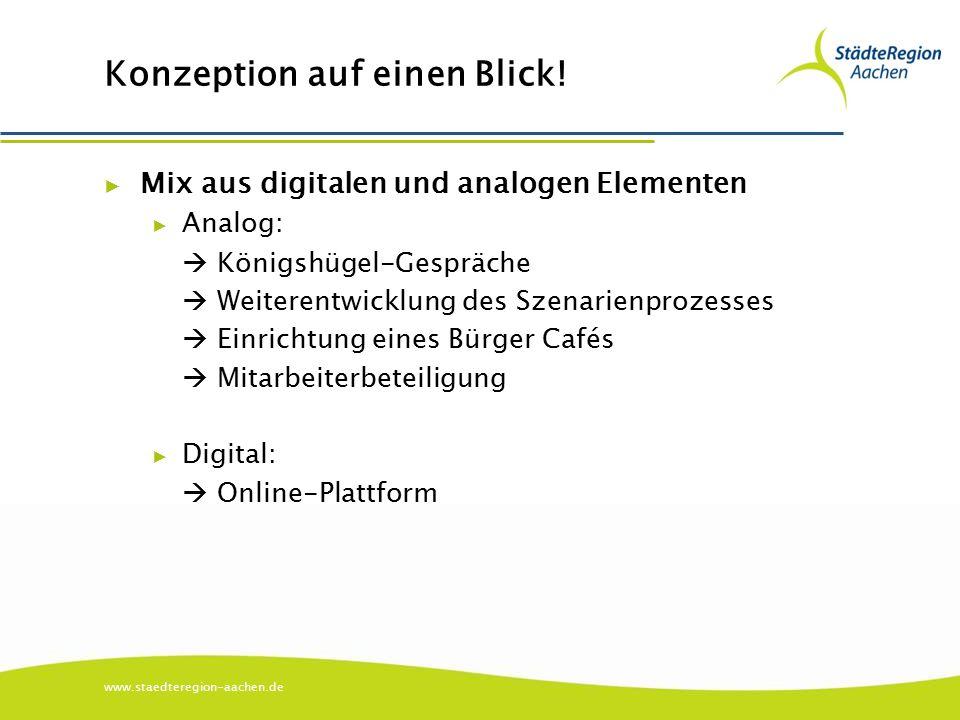 www.staedteregion-aachen.de Konzeption auf einen Blick! ▶ Mix aus digitalen und analogen Elementen ▶ Analog:  Königshügel-Gespräche  Weiterentwicklu