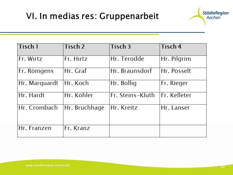 VI. In medias res: Gruppenarbeit www.staedteregion-aachen.de 22 Tisch 1Tisch 2Tisch 3Tisch 4 Fr. WirtzFr. HirtzHr. TeroddeHr. Pilgrim Fr. RömgensHr. G