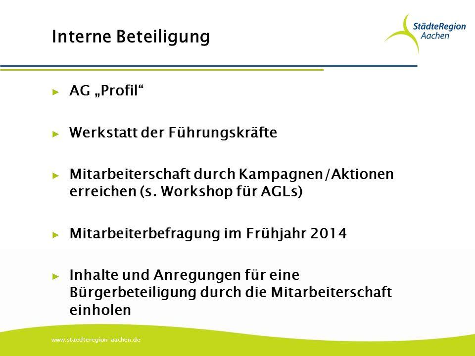 """www.staedteregion-aachen.de Interne Beteiligung ▶ AG """"Profil ▶ Werkstatt der Führungskräfte ▶ Mitarbeiterschaft durch Kampagnen/Aktionen erreichen (s."""