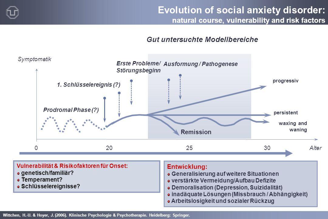 Wittchen, H.-U. & Hoyer, J. (2006). Klinische Psychologie & Psychotherapie. Heidelberg: Springer. 202530Alter0 progressiv waxing and waning persistent