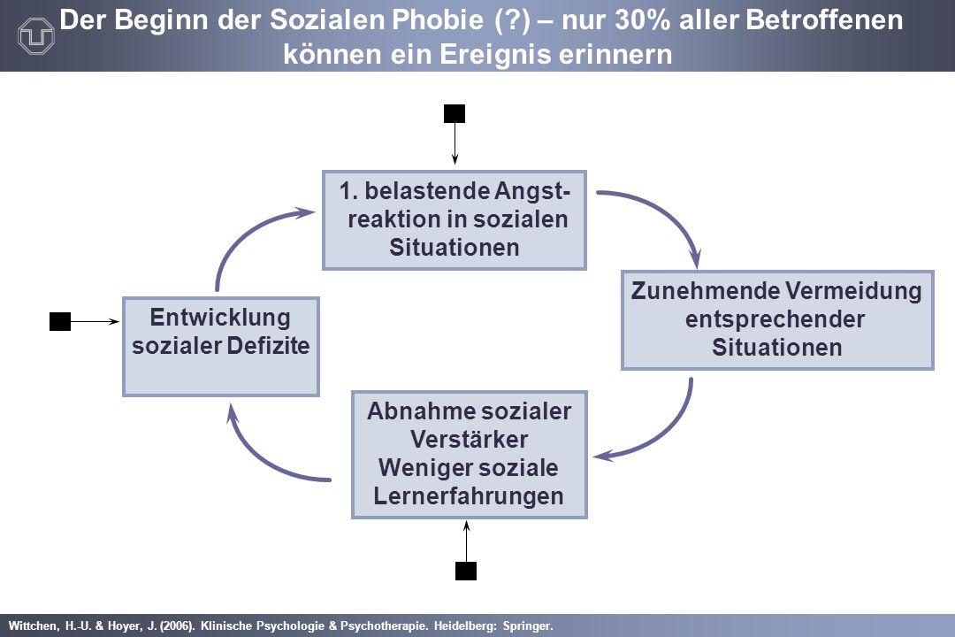 Wittchen, H.-U. & Hoyer, J. (2006). Klinische Psychologie & Psychotherapie. Heidelberg: Springer. Der Beginn der Sozialen Phobie (?) – nur 30% aller B