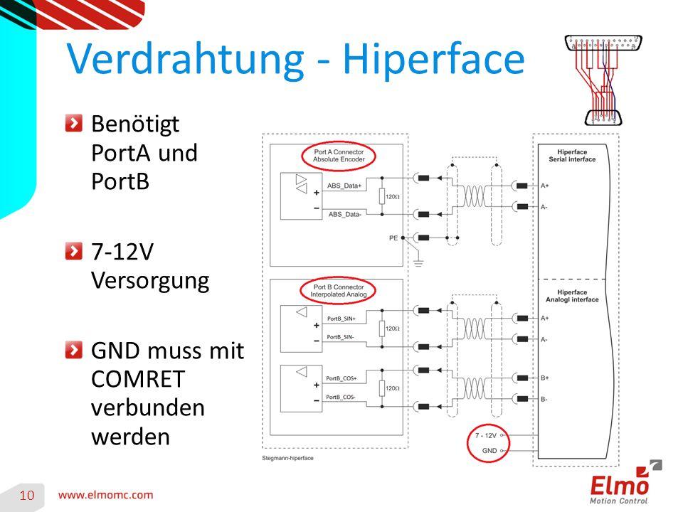 10 Verdrahtung - Hiperface Benötigt PortA und PortB 7-12V Versorgung GND muss mit COMRET verbunden werden