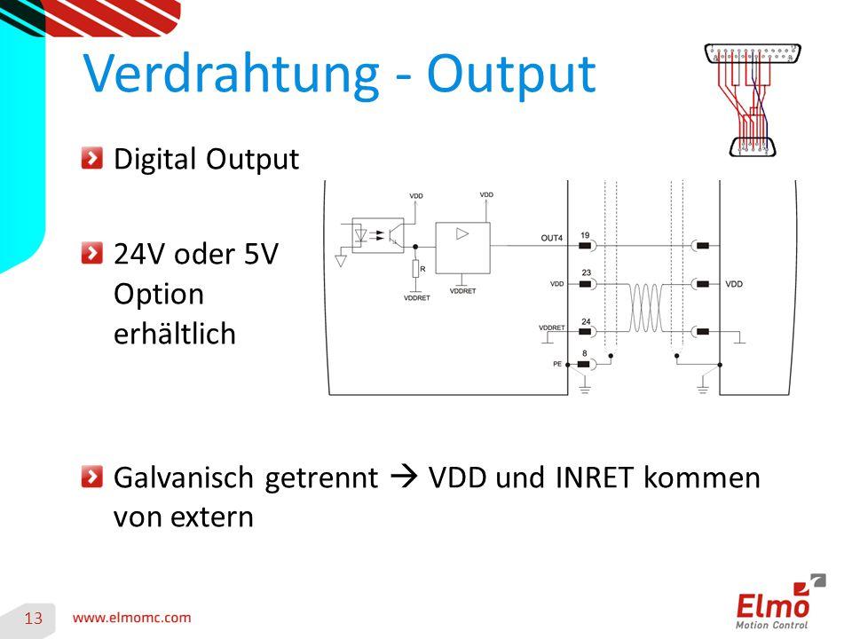 13 Verdrahtung - Output Digital Output 24V oder 5V Option erhältlich Galvanisch getrennt  VDD und INRET kommen von extern