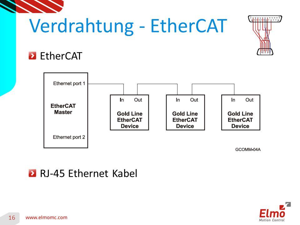 16 Verdrahtung - EtherCAT EtherCAT RJ-45 Ethernet Kabel