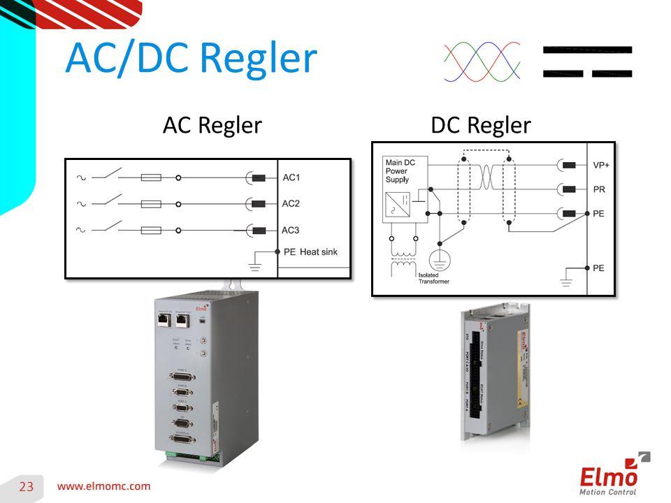 23 AC/DC Regler AC Regler DC Regler