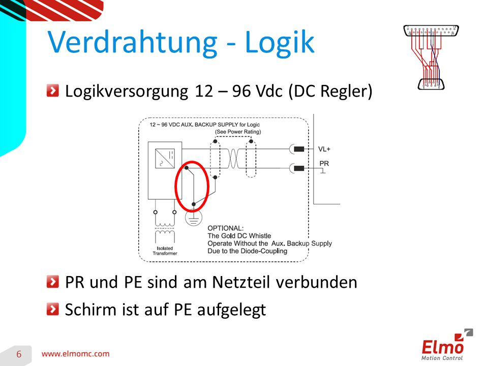 7 Verdrahtung - STO STO Galvanisch getrennt STO_RET muss angeschlossen werden