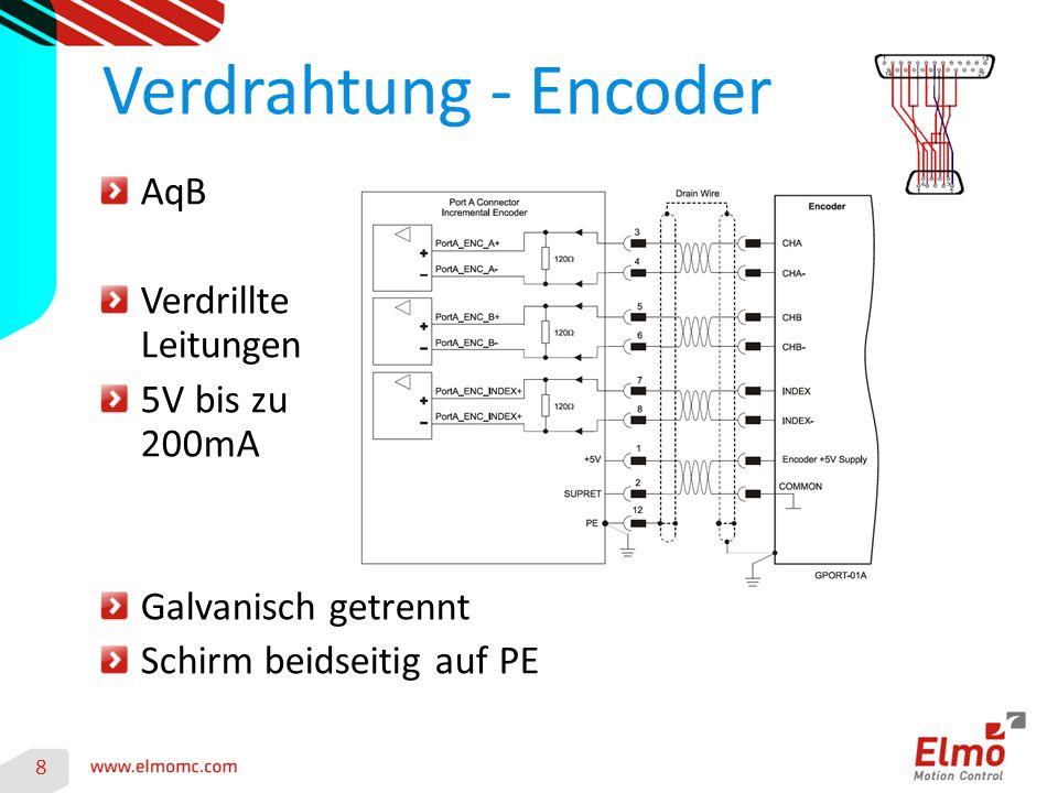 8 Verdrahtung - Encoder AqB Verdrillte Leitungen 5V bis zu 200mA Galvanisch getrennt Schirm beidseitig auf PE