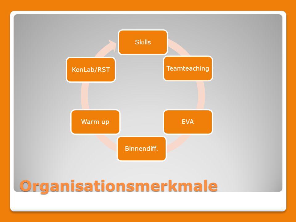 Organisationsmerkmale SkillsTeamteachingEVABinnendiff.Warm upKonLab/RST