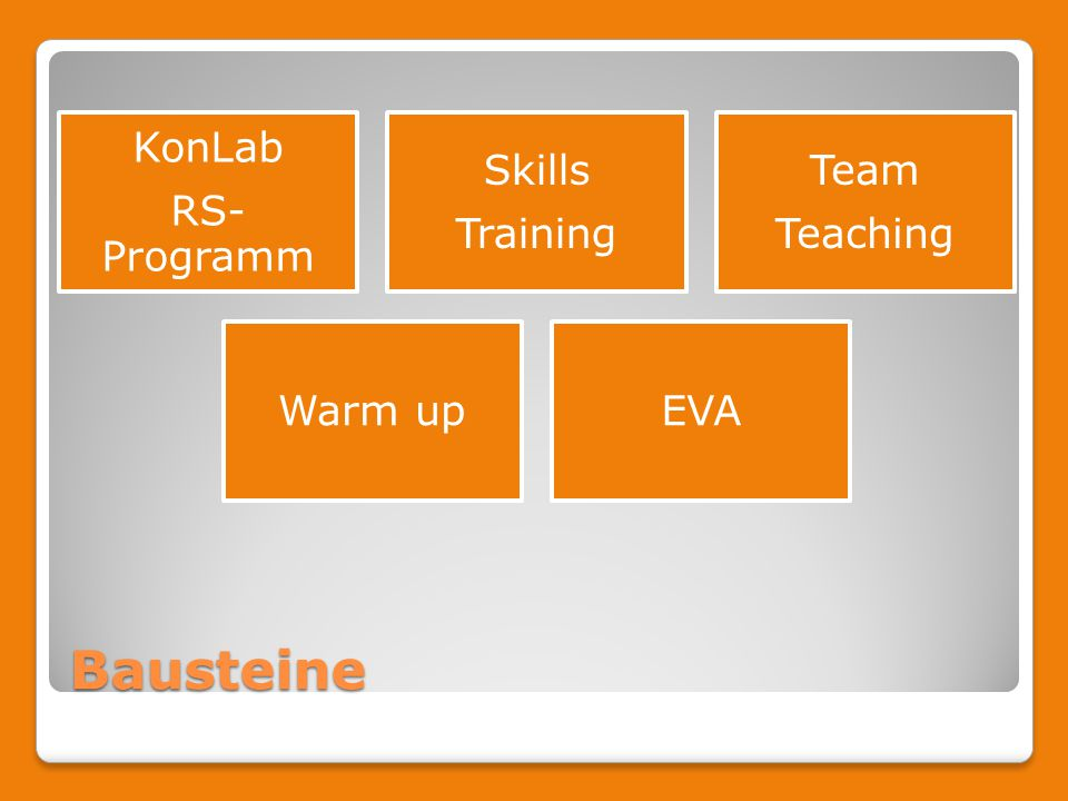 Bausteine KonLab RS- Programm Skills Training Team Teaching Warm upEVA