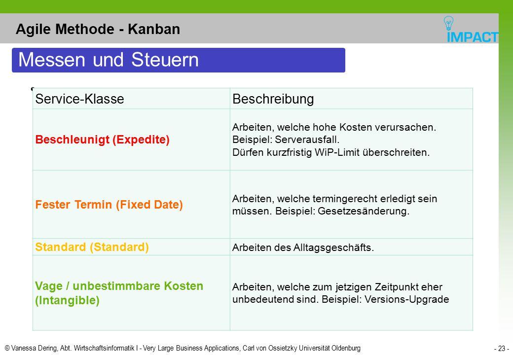 © Vanessa Dering, Abt. Wirtschaftsinformatik I - Very Large Business Applications, Carl von Ossietzky Universität Oldenburg - 23 - Agile Methode - Kan