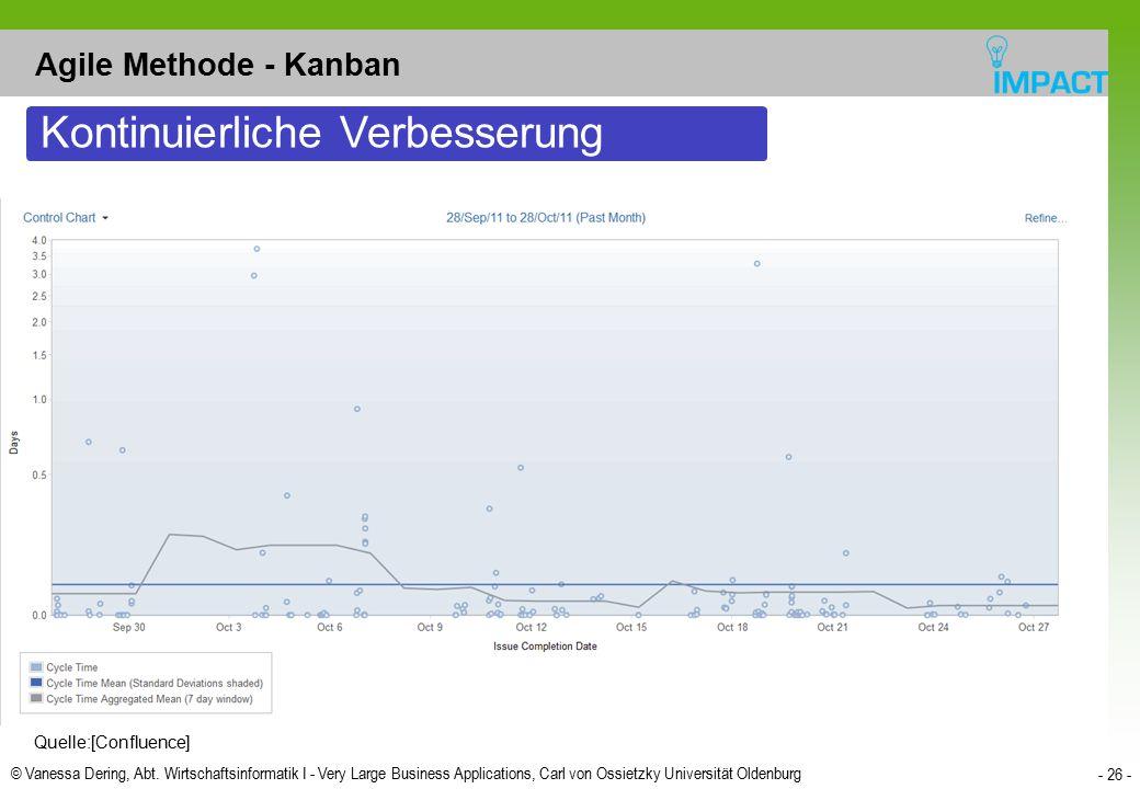 © Vanessa Dering, Abt. Wirtschaftsinformatik I - Very Large Business Applications, Carl von Ossietzky Universität Oldenburg - 26 - Agile Methode - Kan