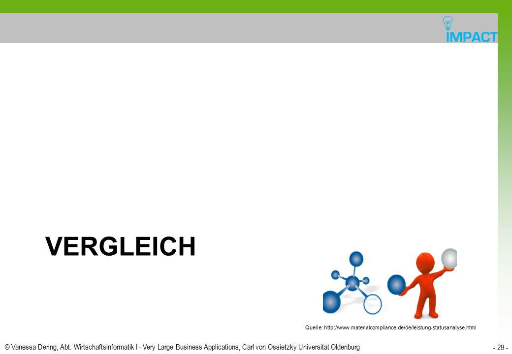 © Vanessa Dering, Abt. Wirtschaftsinformatik I - Very Large Business Applications, Carl von Ossietzky Universität Oldenburg - 29 - VERGLEICH Quelle: h