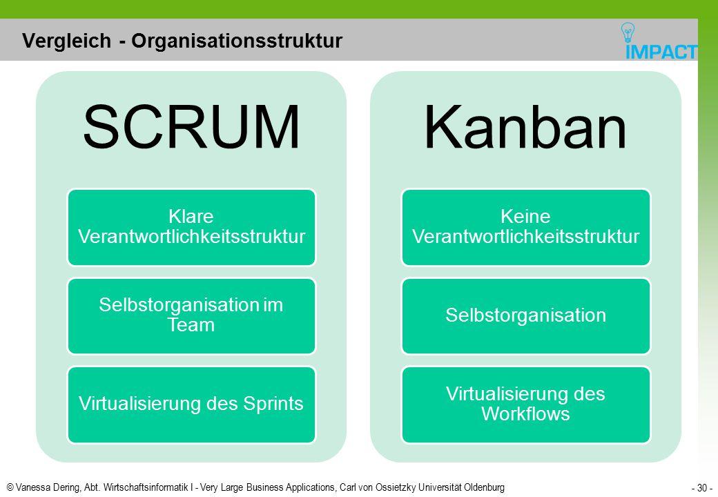 © Vanessa Dering, Abt. Wirtschaftsinformatik I - Very Large Business Applications, Carl von Ossietzky Universität Oldenburg - 30 - Vergleich - Organis