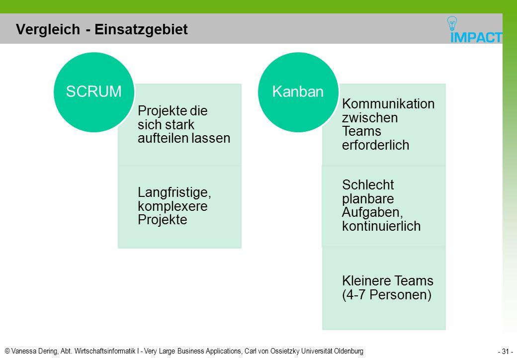 © Vanessa Dering, Abt. Wirtschaftsinformatik I - Very Large Business Applications, Carl von Ossietzky Universität Oldenburg - 31 - Vergleich - Einsatz