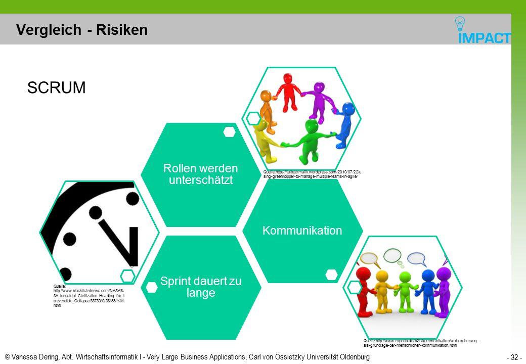 © Vanessa Dering, Abt. Wirtschaftsinformatik I - Very Large Business Applications, Carl von Ossietzky Universität Oldenburg - 32 - Vergleich - Risiken