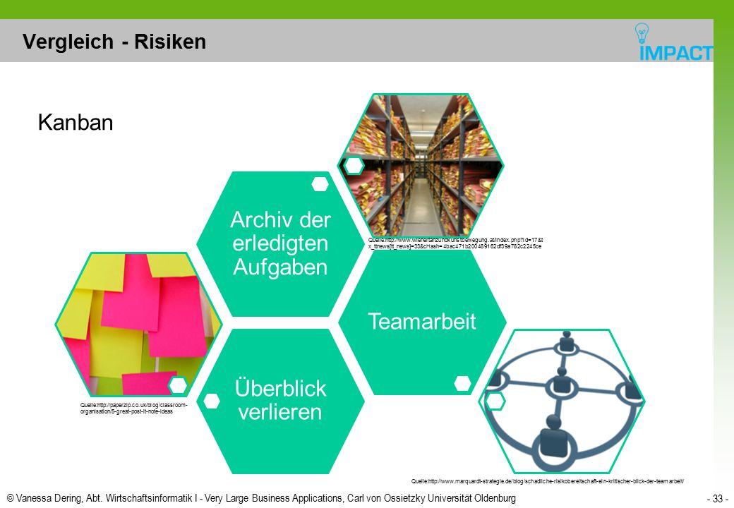 © Vanessa Dering, Abt. Wirtschaftsinformatik I - Very Large Business Applications, Carl von Ossietzky Universität Oldenburg - 33 - Vergleich - Risiken