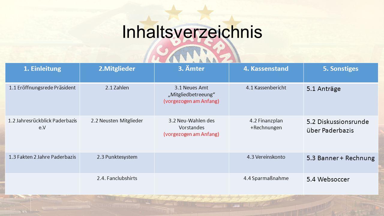 Inhaltsverzeichnis 1.Einleitung2.Mitglieder3. Ämter4.