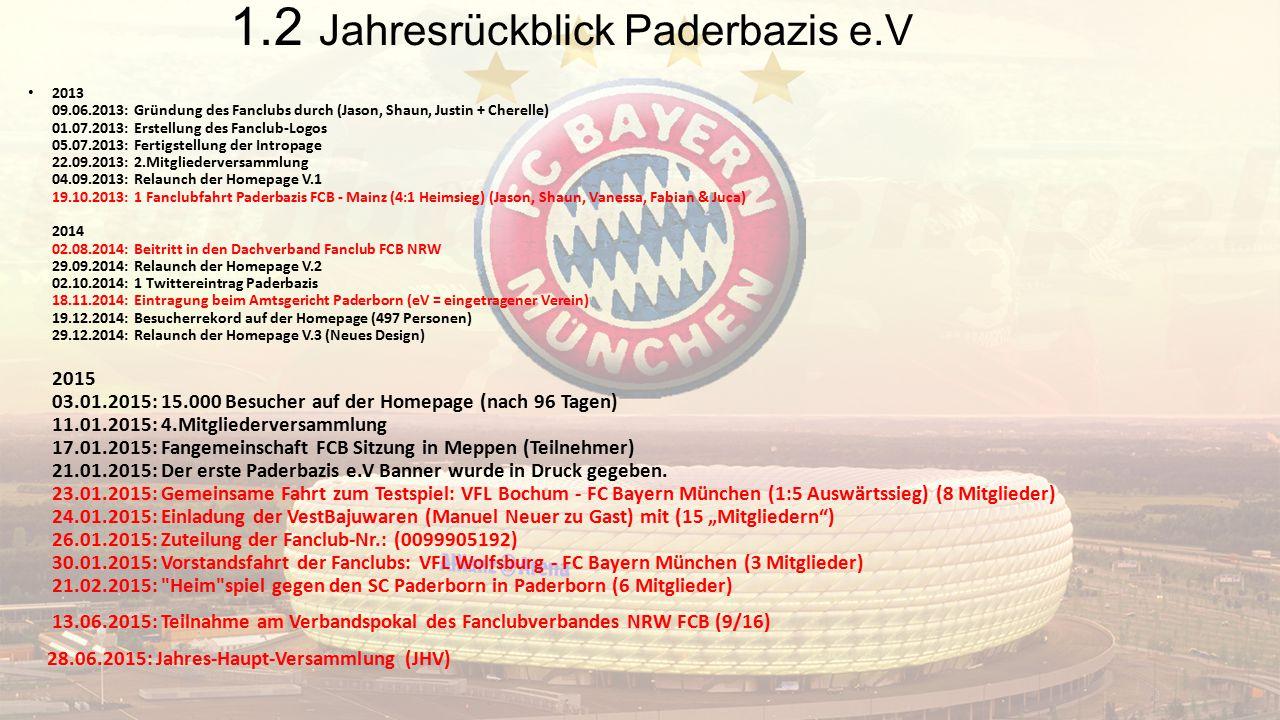 1.2 Jahresrückblick Paderbazis e.V 2013 09.06.2013: Gründung des Fanclubs durch (Jason, Shaun, Justin + Cherelle) 01.07.2013: Erstellung des Fanclub-L
