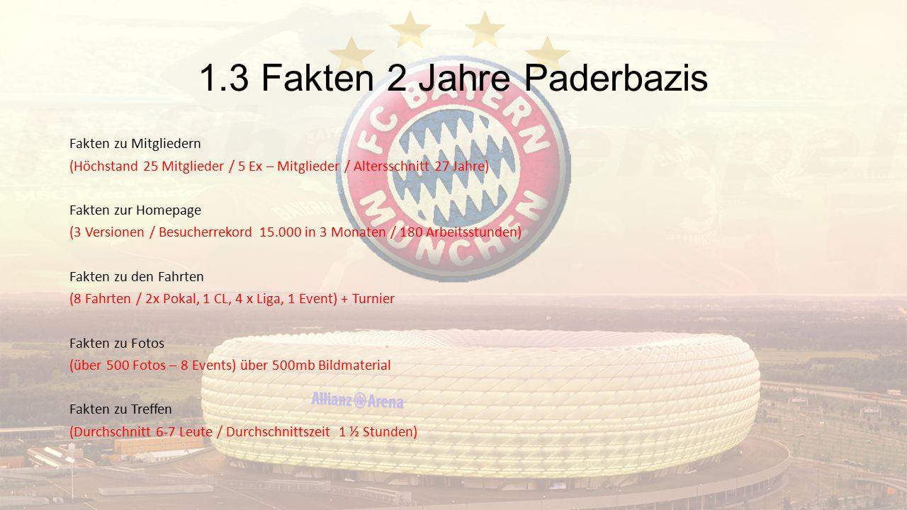 1.3 Fakten 2 Jahre Paderbazis Fakten zu Mitgliedern (Höchstand 25 Mitglieder / 5 Ex – Mitglieder / Altersschnitt 27 Jahre) Fakten zur Homepage (3 Vers