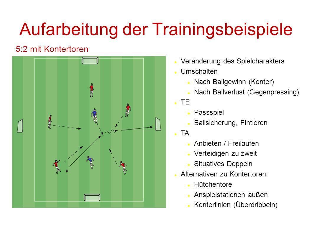 Aufarbeitung der Trainingsbeispiele 5:2 mit Kontertoren Veränderung des Spielcharakters Umschalten Nach Ballgewinn (Konter) Nach Ballverlust (Gegenpre