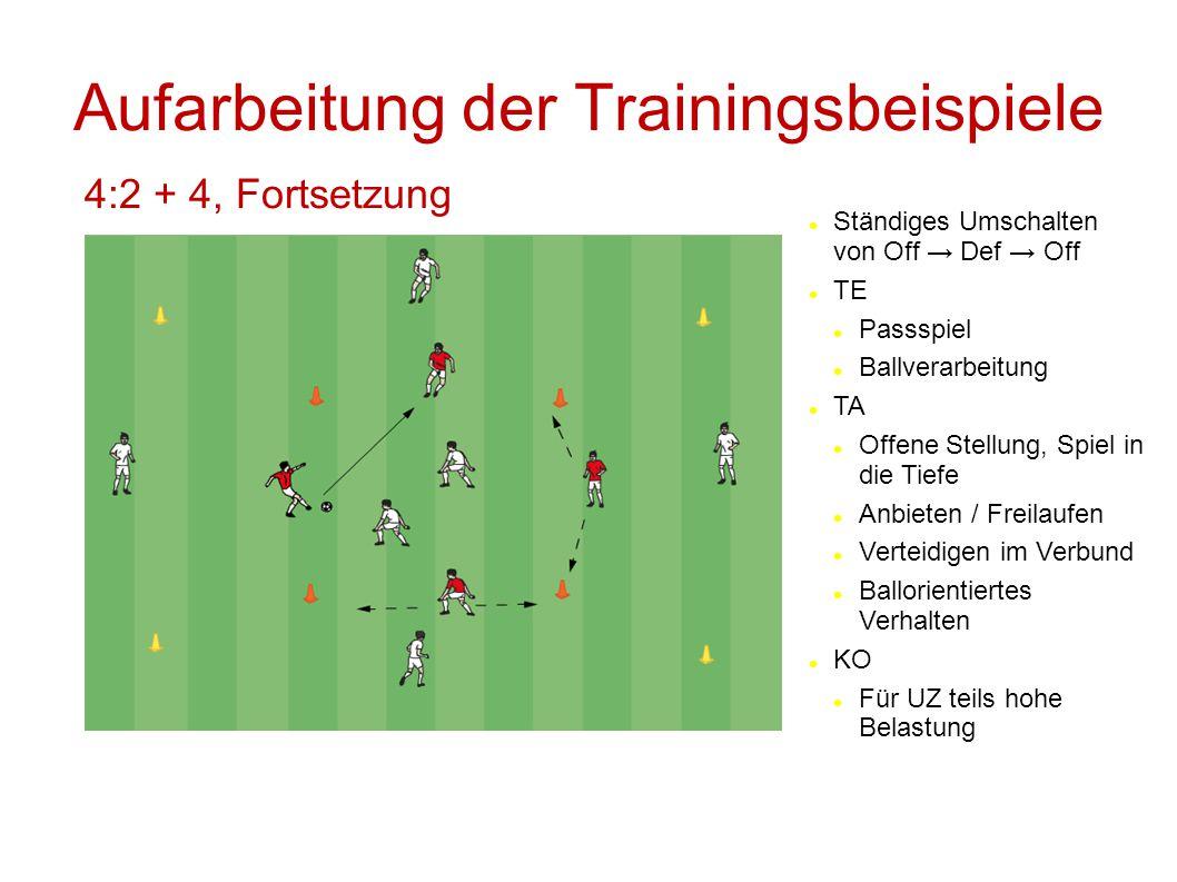Aufarbeitung der Trainingsbeispiele 4:2 + 4, Fortsetzung Ständiges Umschalten von Off → Def → Off TE Passspiel Ballverarbeitung TA Offene Stellung, Sp