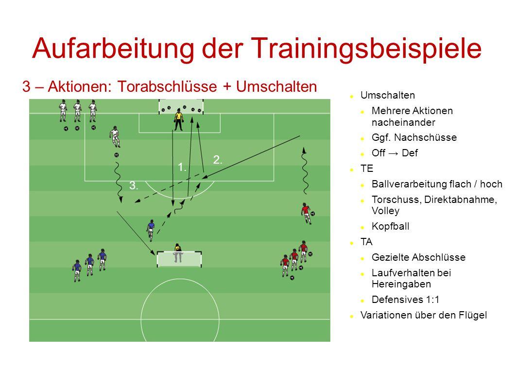 Aufarbeitung der Trainingsbeispiele 3 – Aktionen: Torabschlüsse + Umschalten 1. 2. 3. Umschalten Mehrere Aktionen nacheinander Ggf. Nachschüsse Off →
