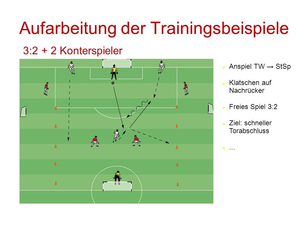 Aufarbeitung der Trainingsbeispiele 3:2 + 2 Konterspieler Anspiel TW → StSp Klatschen auf Nachrücker Freies Spiel 3:2 Ziel: schneller Torabschluss...