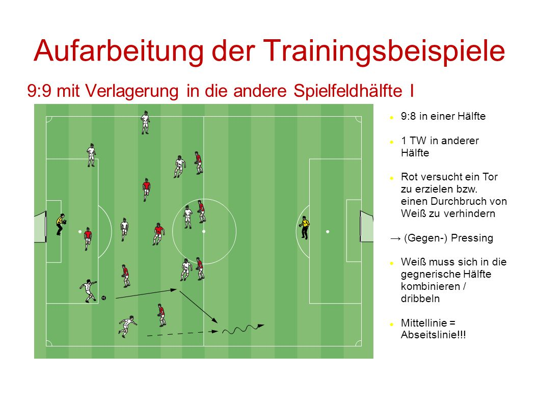 Aufarbeitung der Trainingsbeispiele 9:9 mit Verlagerung in die andere Spielfeldhälfte I 9:8 in einer Hälfte 1 TW in anderer Hälfte Rot versucht ein To
