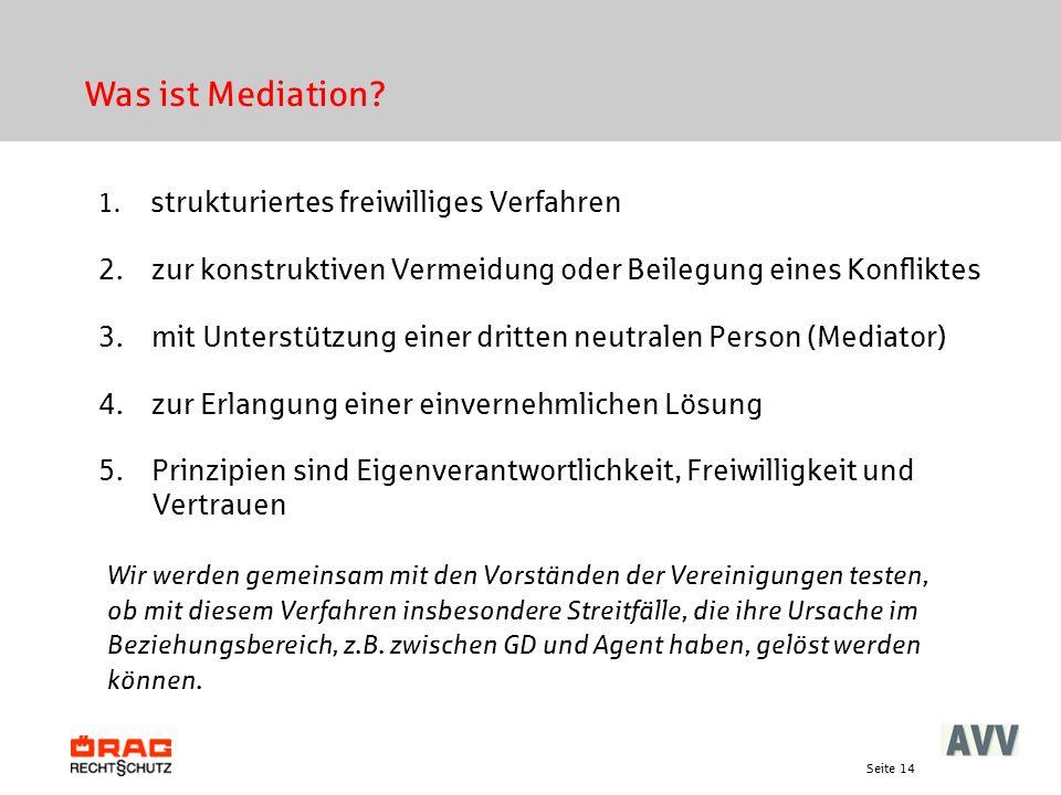Seite 14 Was ist Mediation? 1. strukturiertes freiwilliges Verfahren 2. zur konstruktiven Vermeidung oder Beilegung eines Konfliktes 3. mit Unterstütz