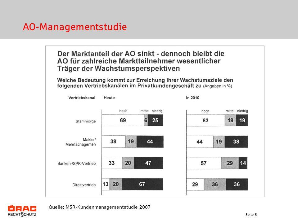 Seite 5 AO-Managementstudie Quelle: MSR-Kundenmanagementstudie 2007