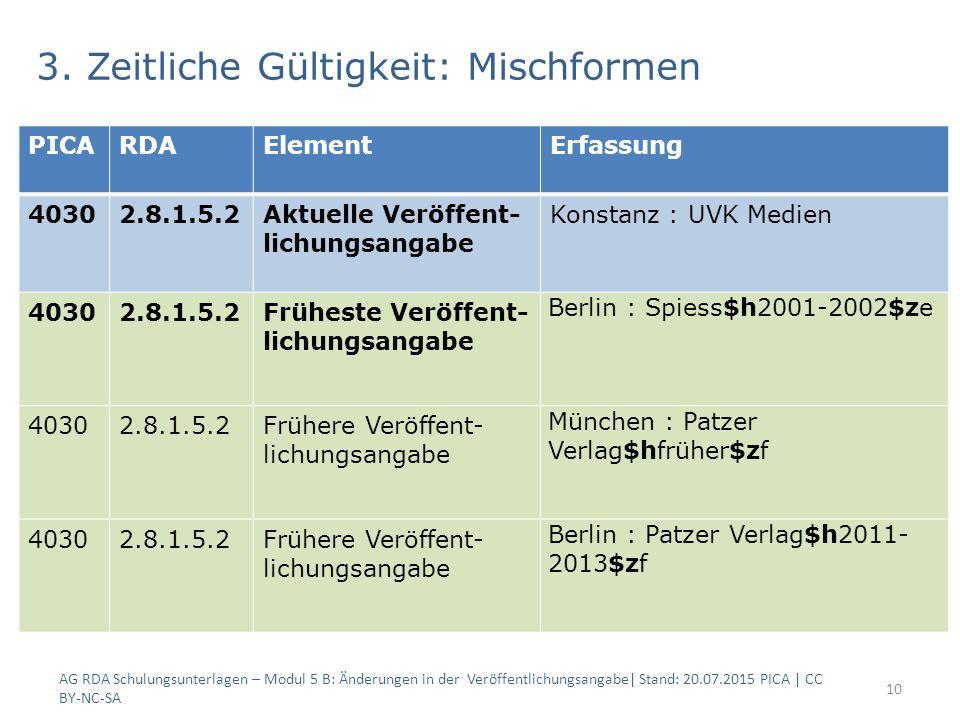 3. Zeitliche Gültigkeit: Mischformen AG RDA Schulungsunterlagen – Modul 5 B: Änderungen in der Veröffentlichungsangabe| Stand: 20.07.2015 PICA | CC BY
