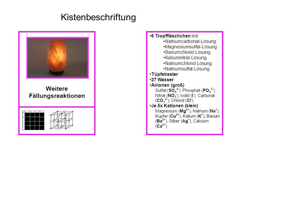 Natriumsulfat-Lösung c=0,1mol/L Beschriftung Lösungen Natriumchlorid-Lösung c=0,1mol/L Natriumcarbonat-Lösung c=0,1mol/L Kaliumnitrat-Lösung c=0,1mol/L Magnesiumsulfat-Lösung c=0,1mol/L Bariumchlorid-Lösung c=0,1mol/L