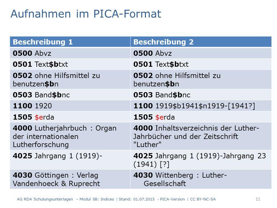 AG RDA Schulungsunterlagen – Modul 5B: Indices | Stand: 01.07.2015 - PICA-Version | CC BY-NC-SA 11 Aufnahmen im PICA-Format Beschreibung 1Beschreibung 2 0500 Abvz 0501 Text$btxt 0502 ohne Hilfsmittel zu benutzen$bn 0503 Band$bnc 1100 19201100 1919$b1941$n1919-[1941 ] 1505 $erda 4000 Lutherjahrbuch : Organ der internationalen Lutherforschung 4000 Inhaltsverzeichnis der Luther- Jahrbücher und der Zeitschrift Luther 4025 Jahrgang 1 (1919)-4025 Jahrgang 1 (1919)-Jahrgang 23 (1941) [ ] 4030 Göttingen : Verlag Vandenhoeck & Ruprecht 4030 Wittenberg : Luther- Gesellschaft