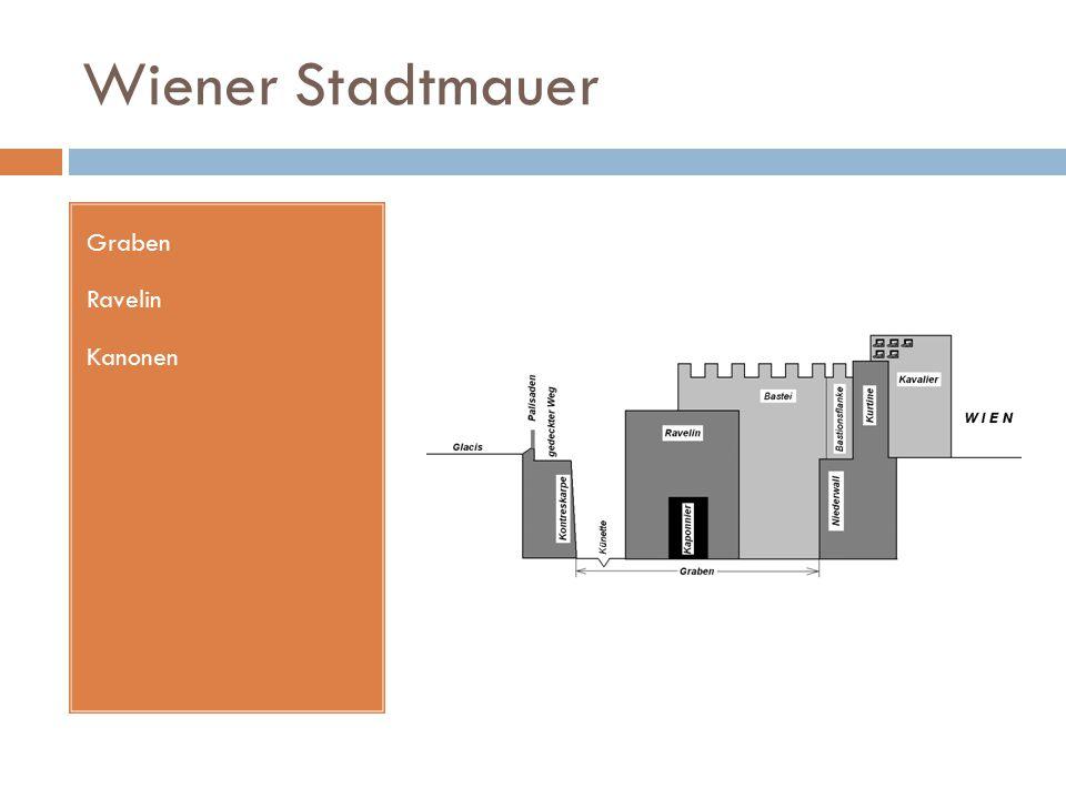 Wiener Stadtmauer Graben Ravelin Kanonen