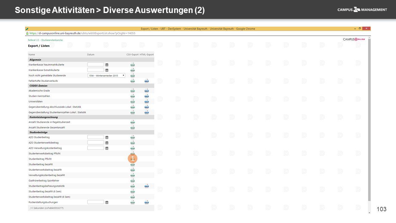 103 Sonstige Aktivitäten > Diverse Auswertungen (2) 1