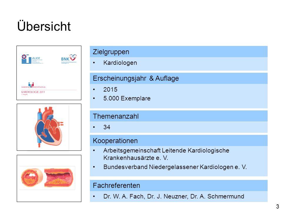 3 Übersicht Zielgruppen Kardiologen Erscheinungsjahr & Auflage 2015 5.000 Exemplare Themenanzahl 34 Kooperationen Arbeitsgemeinschaft Leitende Kardiol