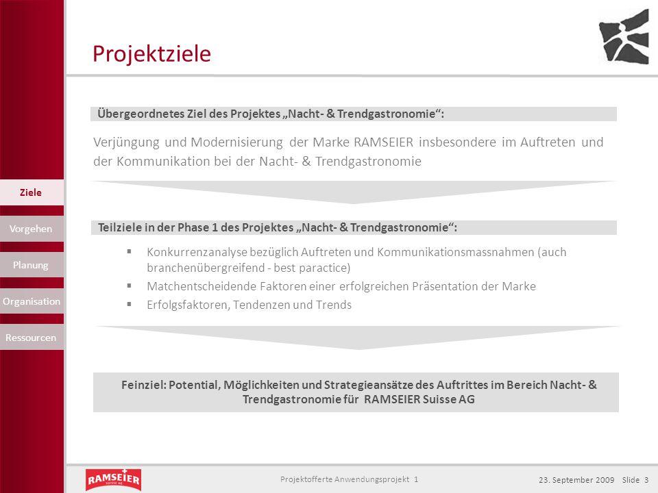 Projektofferte Anwendungsprojekt 1 23. September 2009 Slide 3  Konkurrenzanalyse bezüglich Auftreten und Kommunikationsmassnahmen (auch branchenüberg