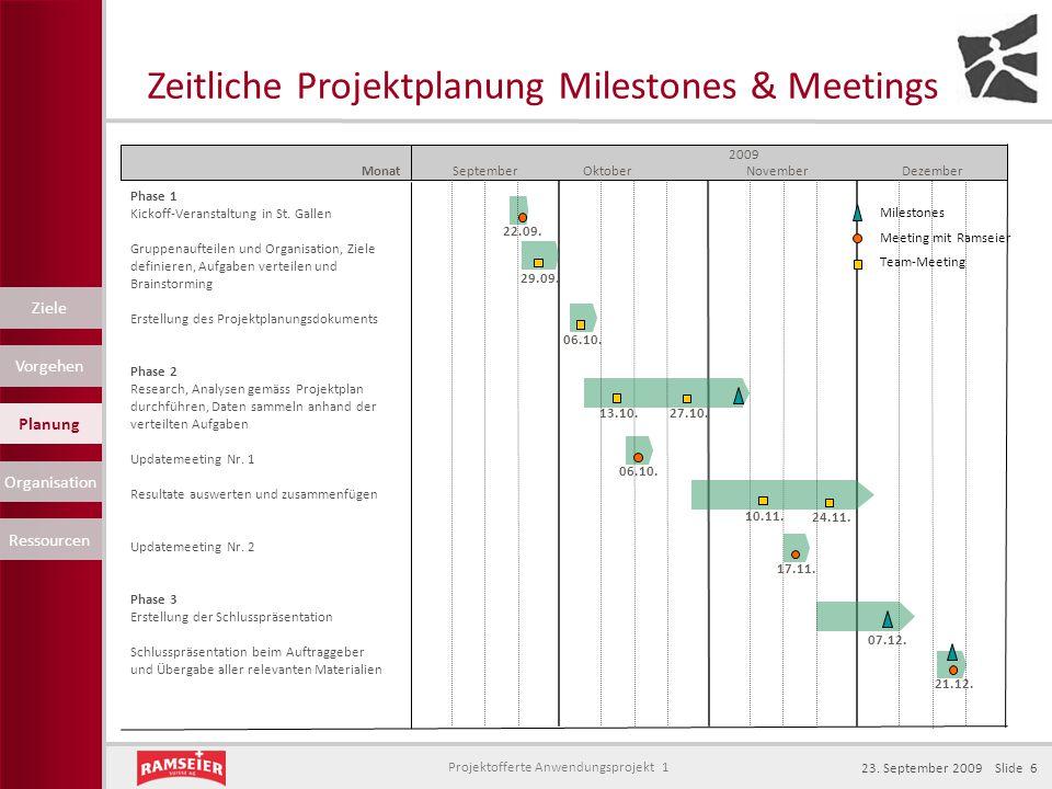 Projektofferte Anwendungsprojekt 1 23. September 2009 Slide 6 Phase 1 Kickoff-Veranstaltung in St. Gallen Gruppenaufteilen und Organisation, Ziele def