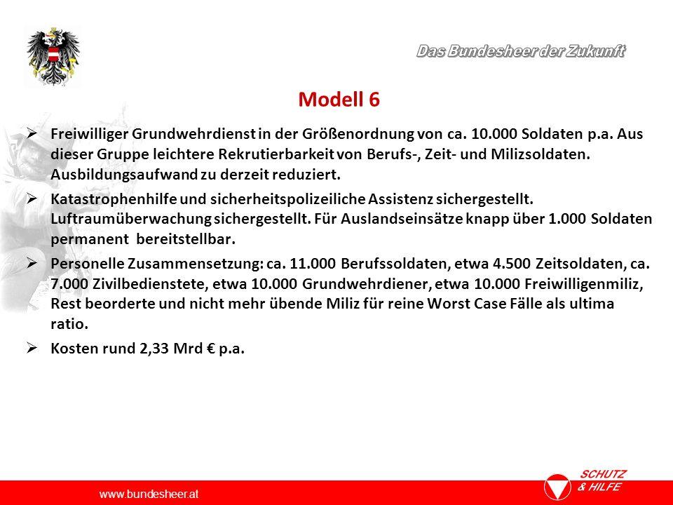 www.bundesheer.at Modell 6  Freiwilliger Grundwehrdienst in der Größenordnung von ca.