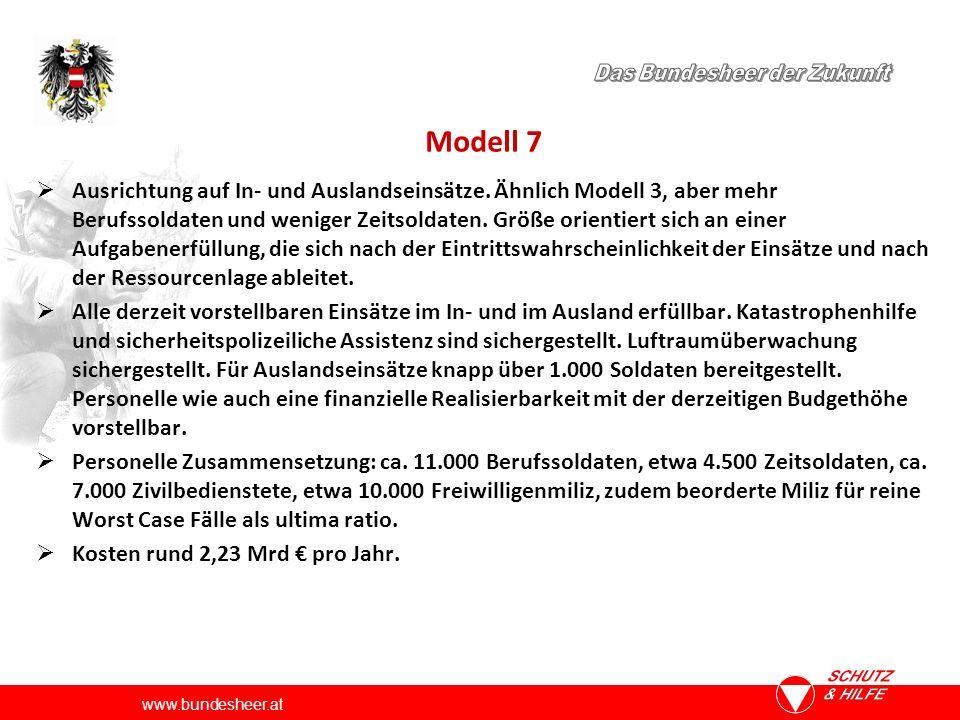 www.bundesheer.at Modell 7  Ausrichtung auf In- und Auslandseinsätze.