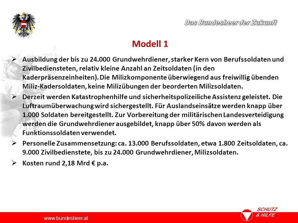 www.bundesheer.at Modell 1  Ausbildung der bis zu 24.000 Grundwehrdiener, starker Kern von Berufssoldaten und Zivilbediensteten, relativ kleine Anzahl an Zeitsoldaten (in den Kaderpräsenzeinheiten).