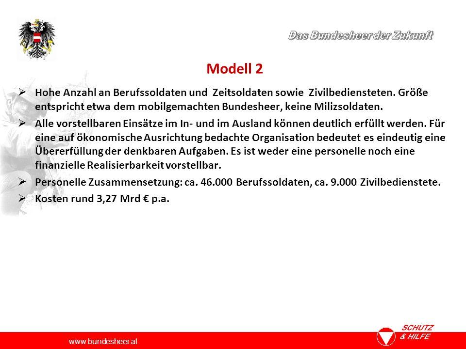 www.bundesheer.at Modell 2  Hohe Anzahl an Berufssoldaten und Zeitsoldaten sowie Zivilbediensteten.