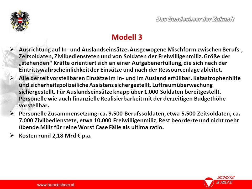 www.bundesheer.at Modell 3  Ausrichtung auf In- und Auslandseinsätze.
