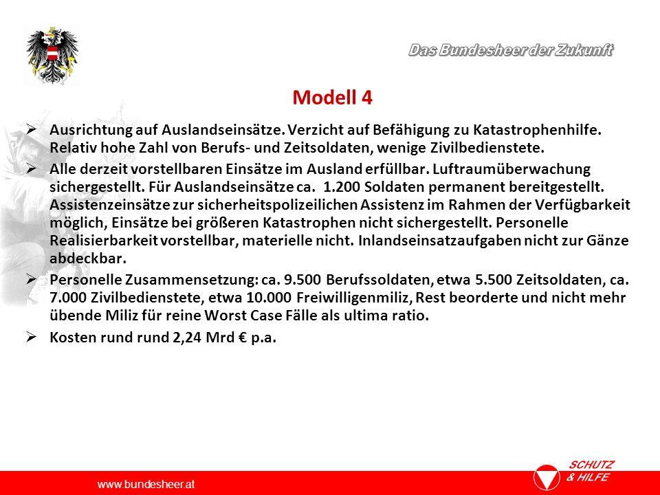 www.bundesheer.at Modell 4  Ausrichtung auf Auslandseinsätze.